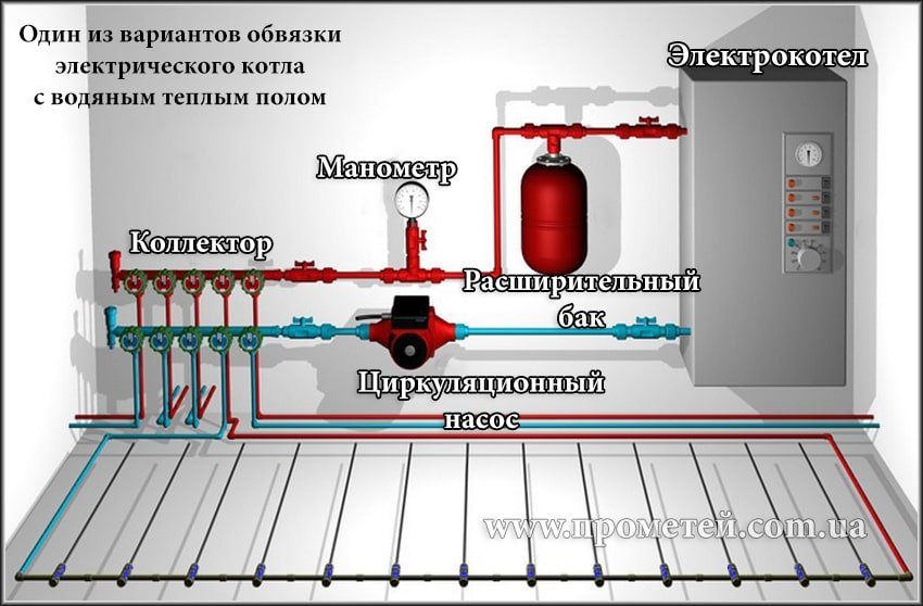 Схема подключения электрического котла к теплому полу