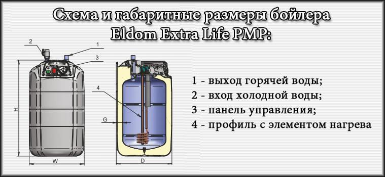 Схема и габаритные размеры бойлера Eldom Extra Life PMP