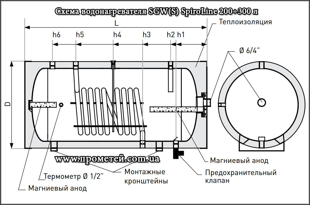 Водонагреватель термекс горизонтальный схема подключения