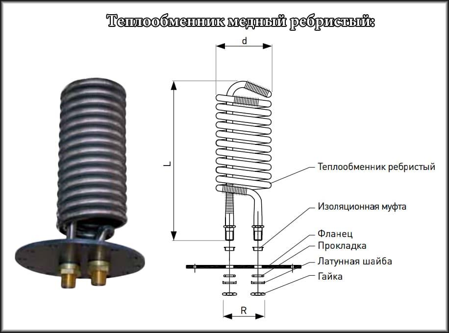 Схема медного ребристого теплообменника
