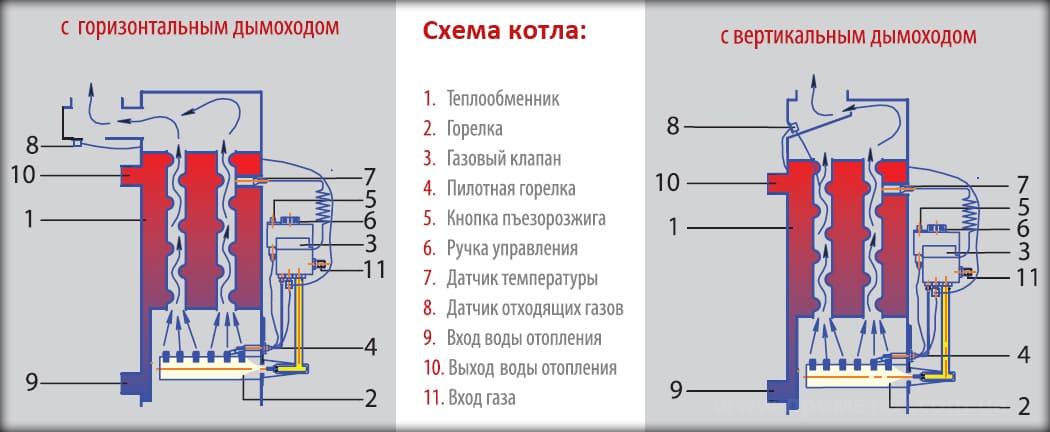 Треск теплообменника установка для промывки пластинчатых теплообменников