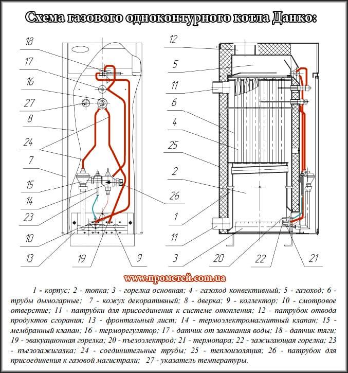 Схема газового одноконтурного