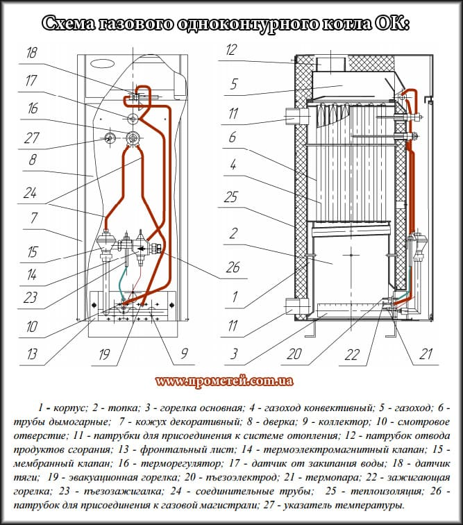 Ремонт газовых двухконтурных котлов своими руками