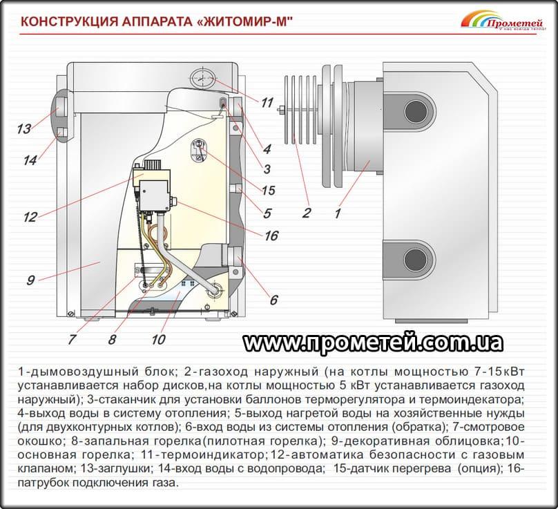 Схема котла Житомир-М
