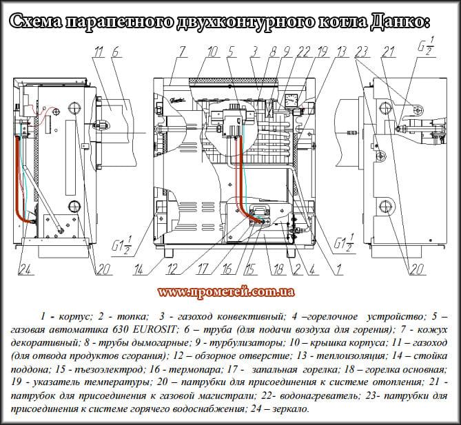 газового котла Данко-10УВ: