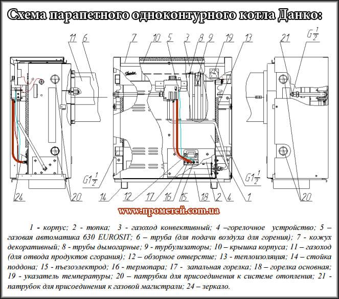 газового котла Данко-12,5У
