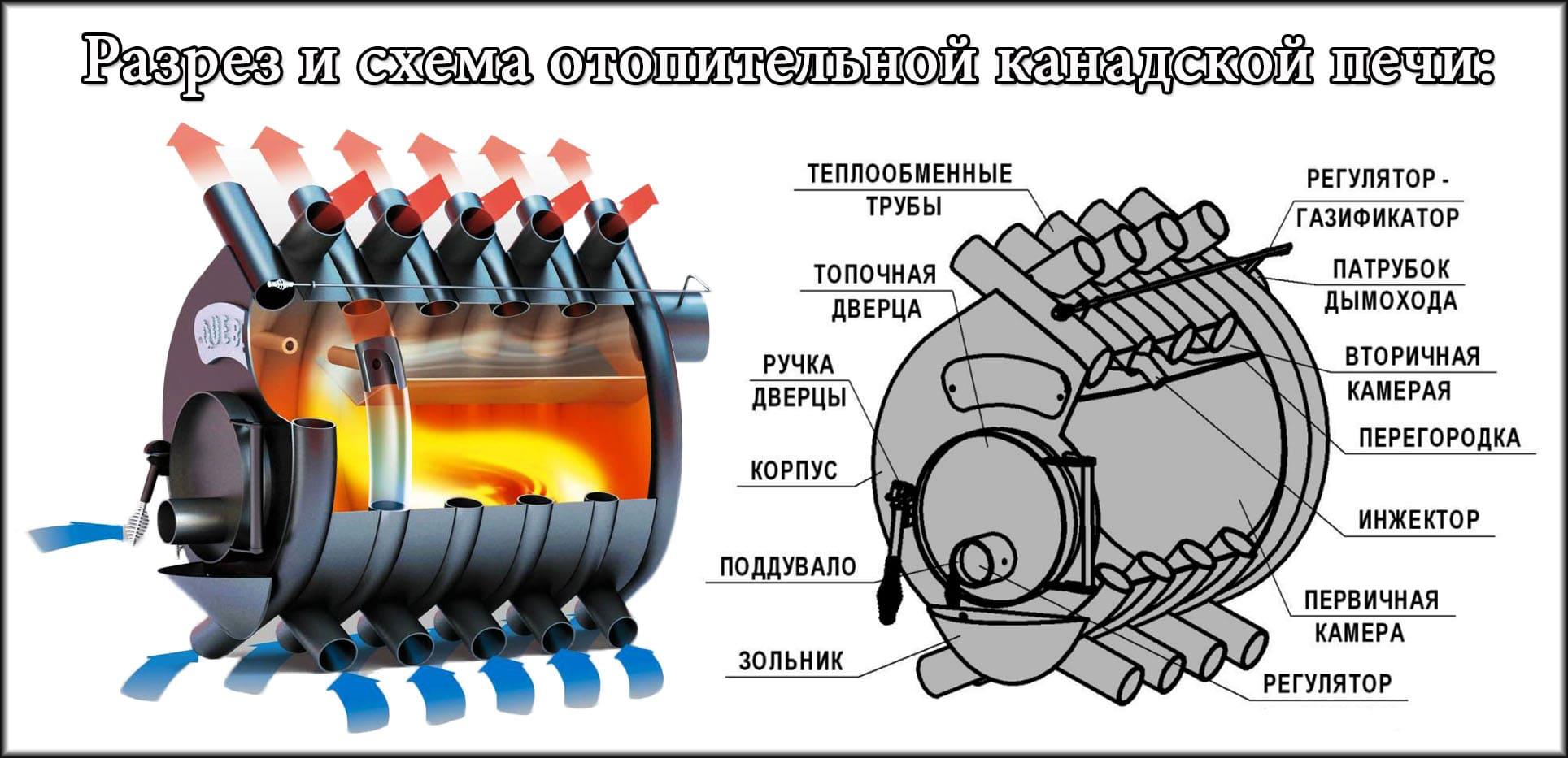 Галина ромашкова схема трубы