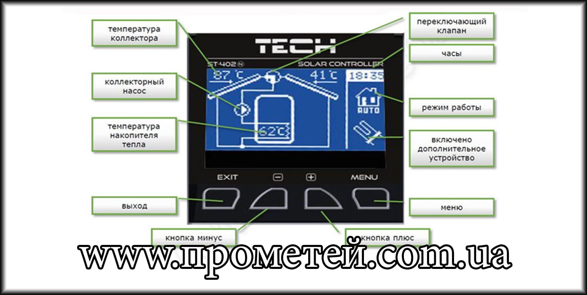 Контроллер солнечных коллекторов Теч СТ 402: лицевая панель
