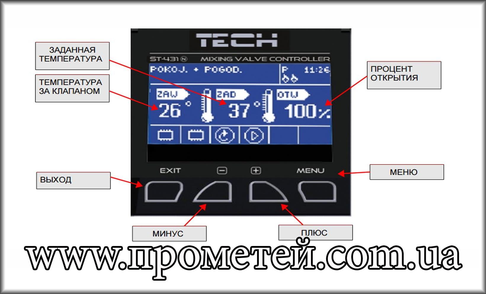 Лицевая панель модуля  Теч СТ 430