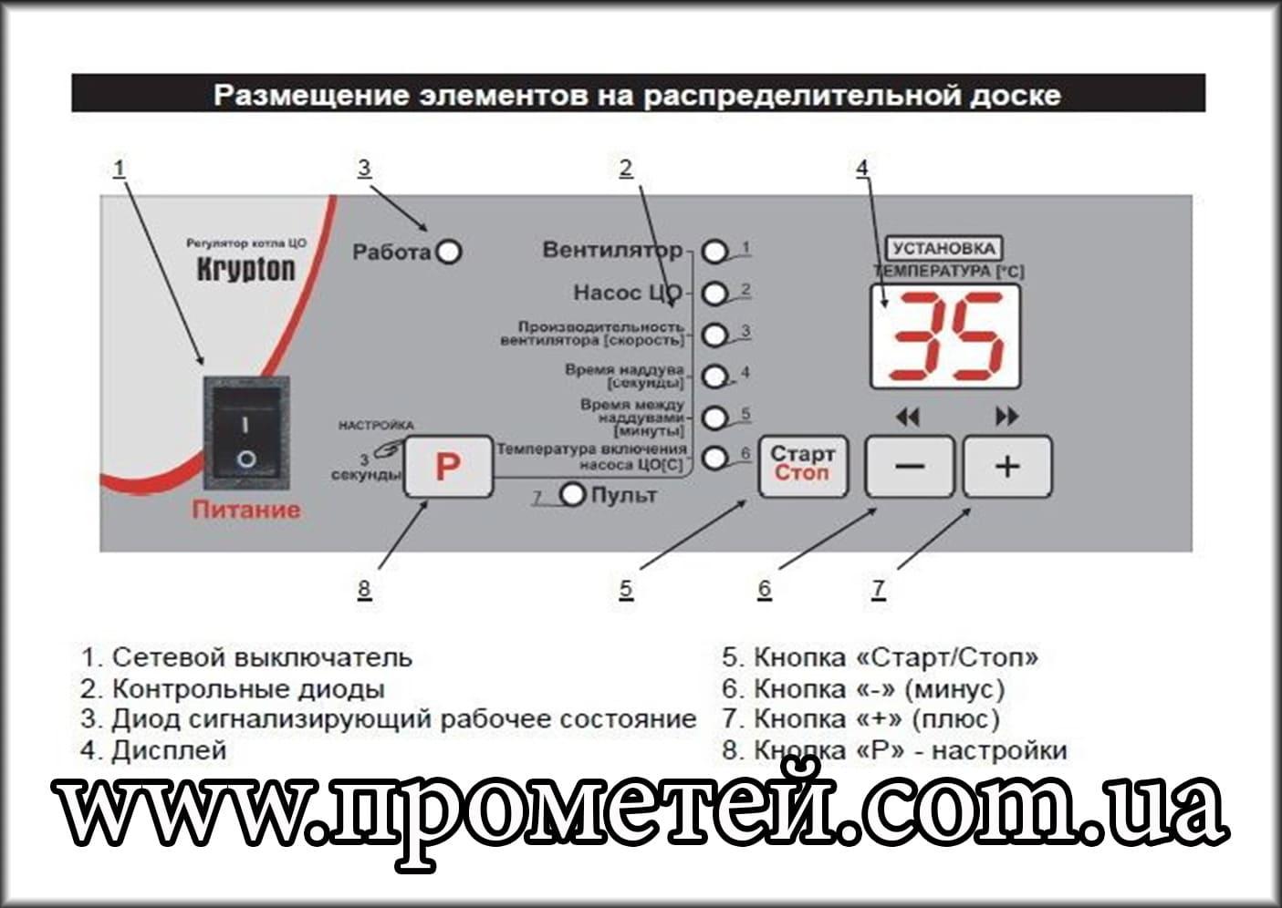 Размещение элементов на панели управления блока Пронд Криптон