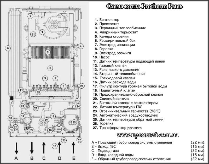 Протерм гепард 23 mtv технические характеристики схема