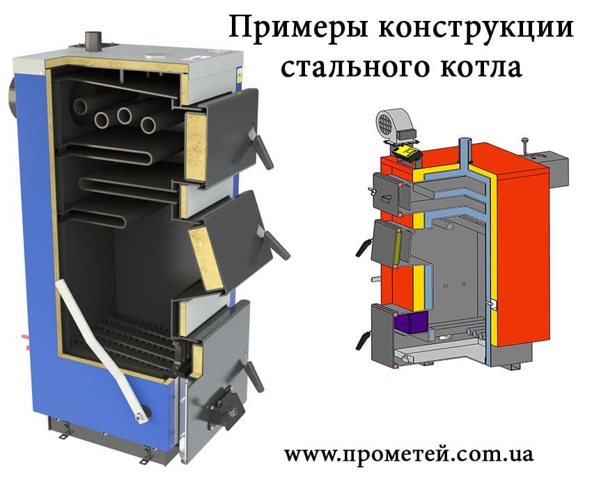 Какая разница между чугунным и стальным теплообменником вентилятор теплообменник pегулировка подачи свежего и теплого воздуха