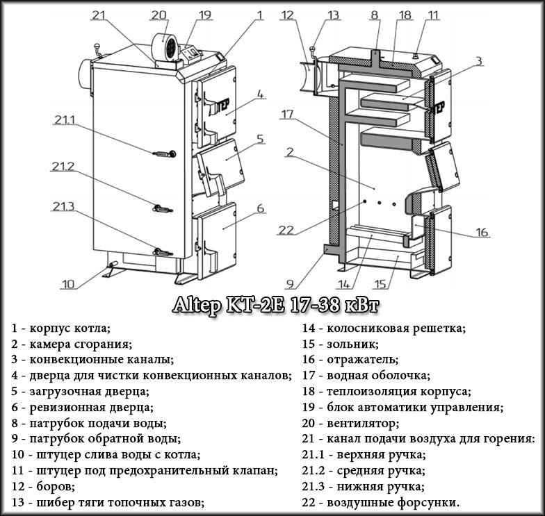 Схема управление вентилятором ноутбука