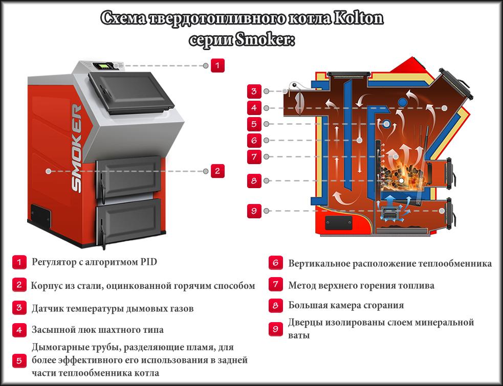 теплообменник охлаждения диаметры