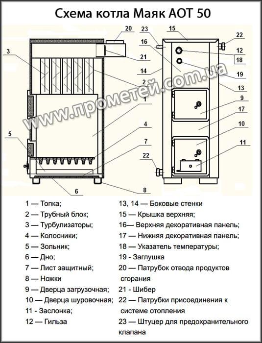 Схема котла Маяк АОТ 50