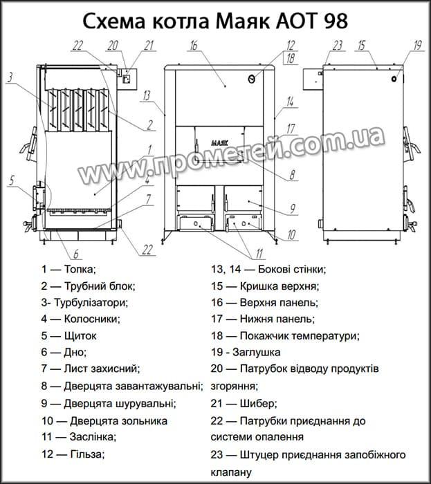 Схема котла Маяк АОТ 98