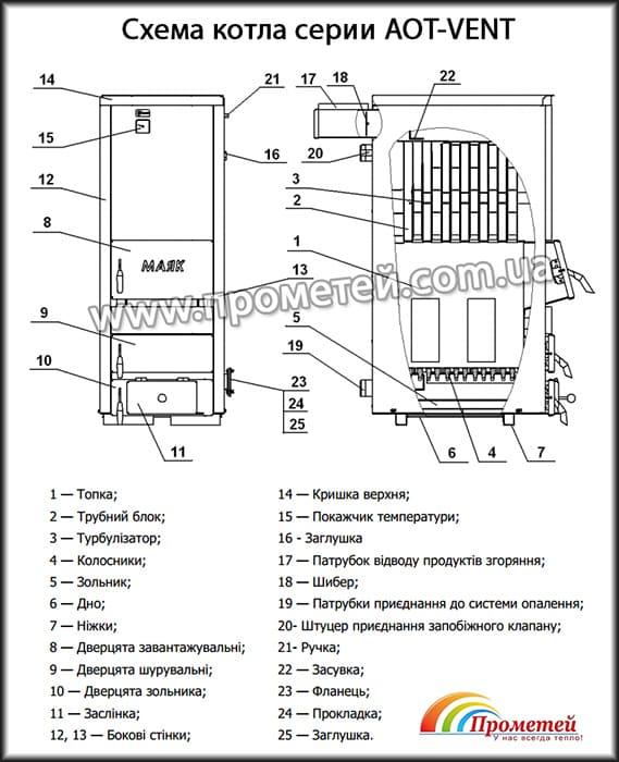Схема котла Маяк АОТ-20 VENT
