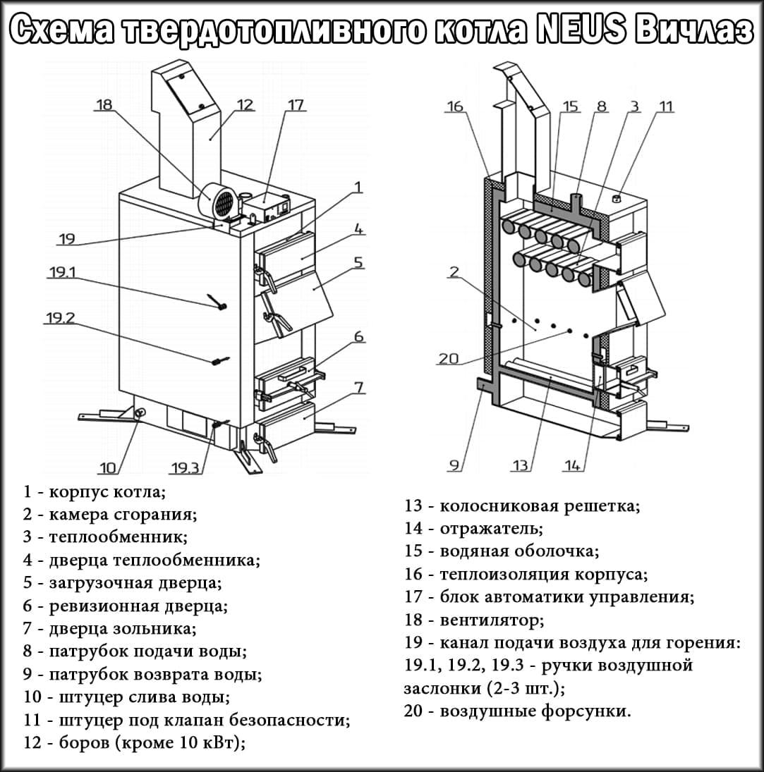 Схема твердотопливного котла своими руками 295