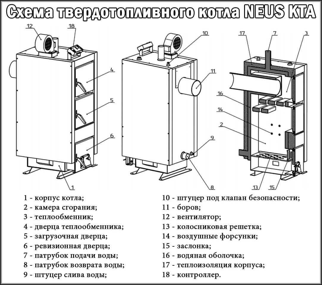 Схема твердотопливного котла своими руками 897