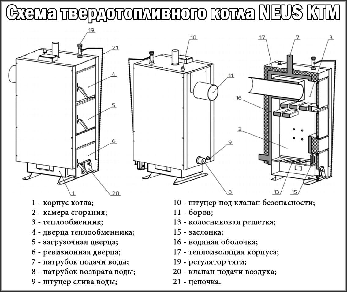 Схема подачи воздуха в котел