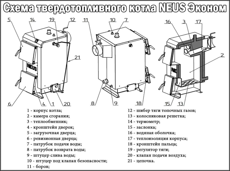 Картинки по запиту НЕУС-Економ схема