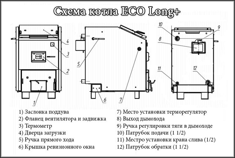 Схема котла ECO LONG+